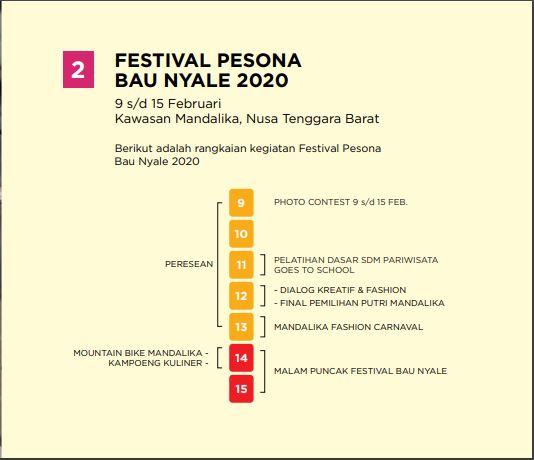 Jadwal Rangkaian Kegiatan dalam Festival Bau Nyale